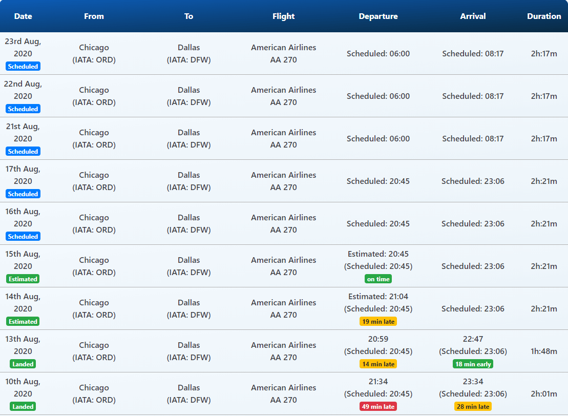 AA 270 flight history